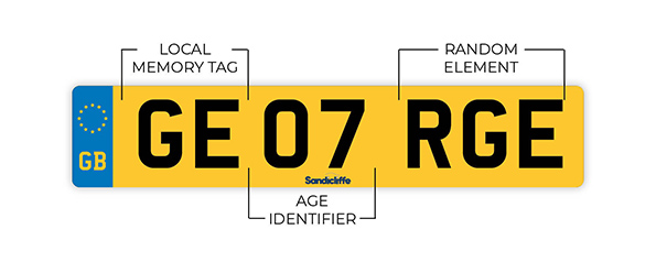 personal plate example ge07 rge