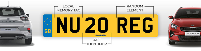 UK Number Plates Explained - Order Your 2020 Reg Plate Now