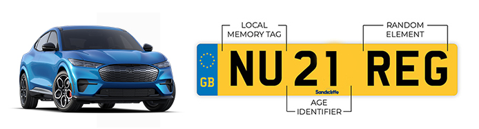 UK Number Plates Explained - Order Your New 21 Reg Plate Now
