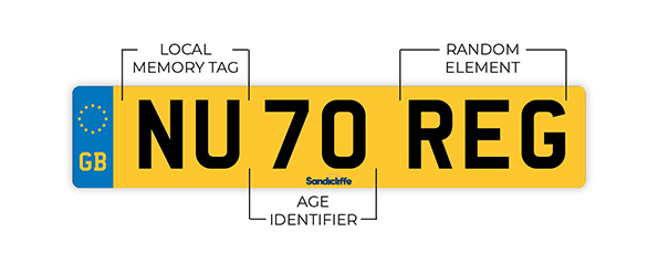 september 2020 UK number plate format