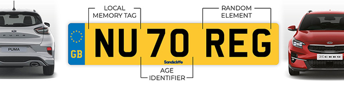 UK Number Plates Explained - Order Your New 70 Reg Plate Now