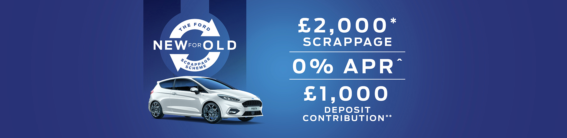 Ford Fiesta Scrappage Banner
